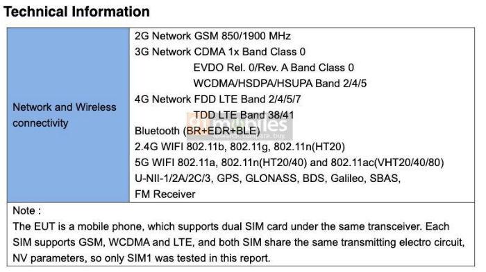 Vivo V2035 FCC-1