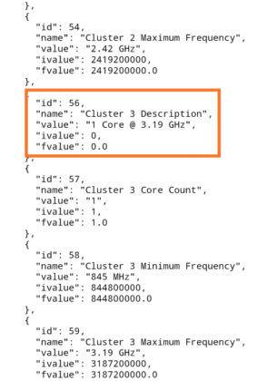 Redmi-K40-Geekbench-source-code