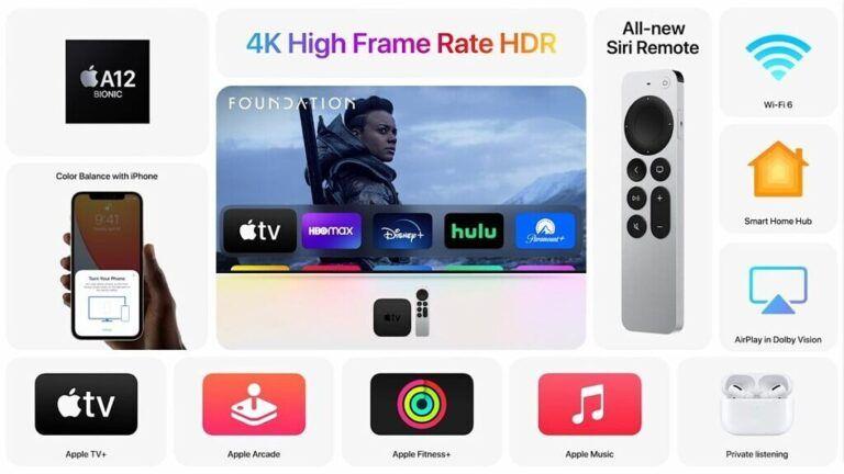 India prices of iPad Pro 2021, M1-powered iMac, AirTag ...
