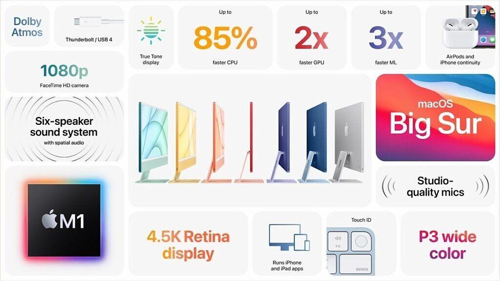 Apple_iMac_2021_ सुविधाएँ