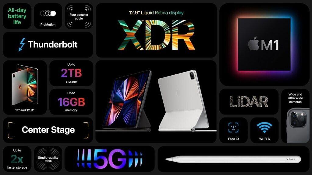 Apple_iPad_Pro_2021_ सुविधाएँ