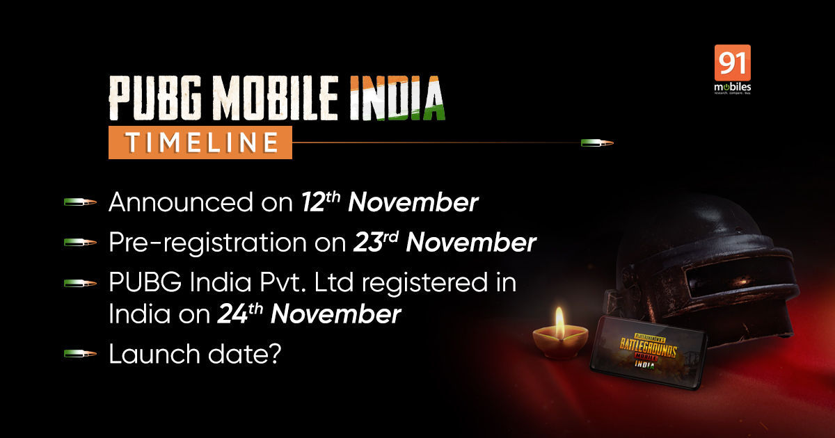 PUBG Cell India obtain, launch date, newest replace, and every little thing else you might want to know