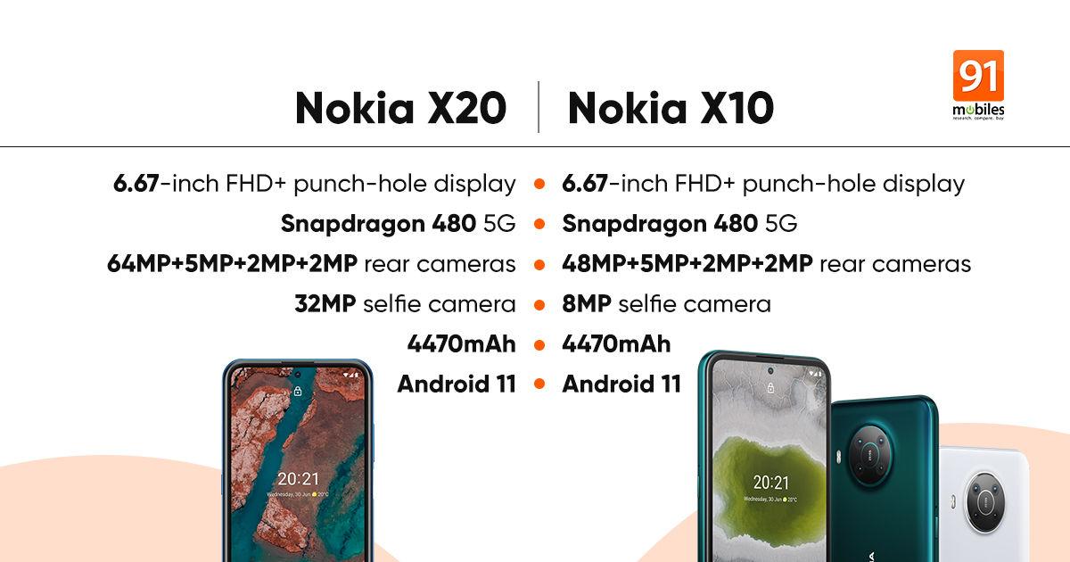 Nokia_X10_X20_ विशेषताएं