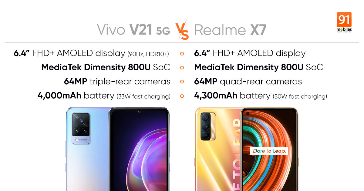 Vivo V21 5G vs Realme X7: costs in India, specs, and options in contrast
