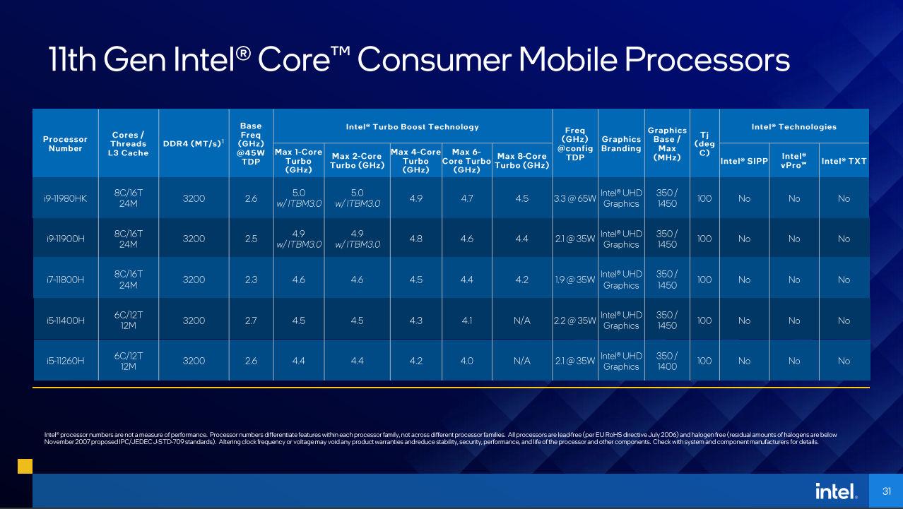 11th_Gen_Intel_Core_H-series_processors_03