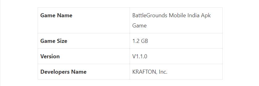 Battlegrounds_Mobile_India_APK_fake