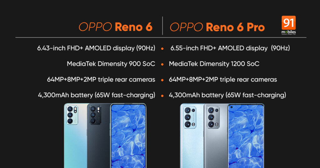 OPPO_Reno_6_series_specifications