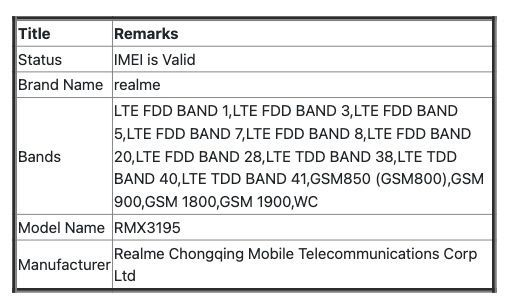 Realme_C25s_Indian_IMEI_database