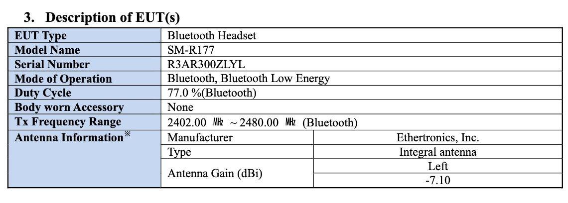 Samsung_Galaxy_Buds_2 (SM-R177) FCC EUT