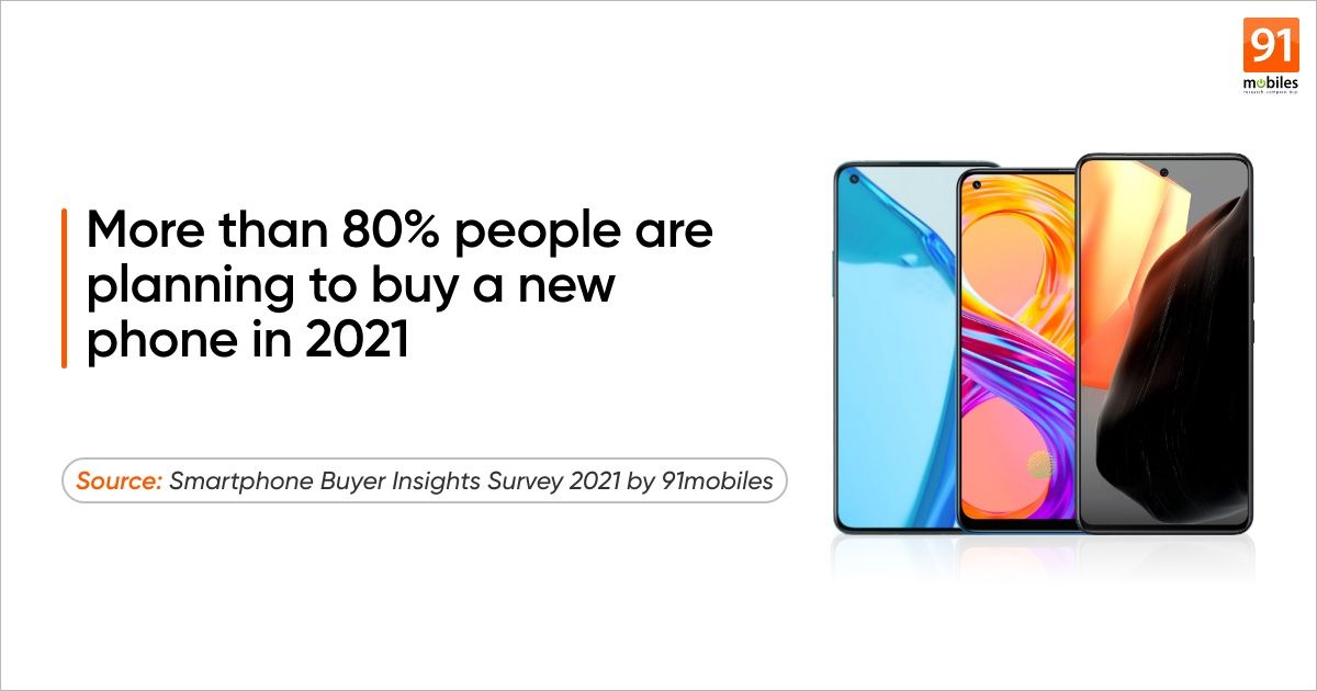 91mobiles Smartphone Purchaser Insights Survey 2021: a abstract
