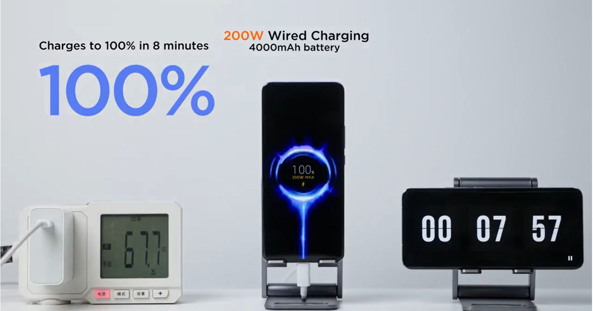Xiaomi unveils 200W wired HyperCharge resolution, can totally cost a telephone in simply 8 minutes