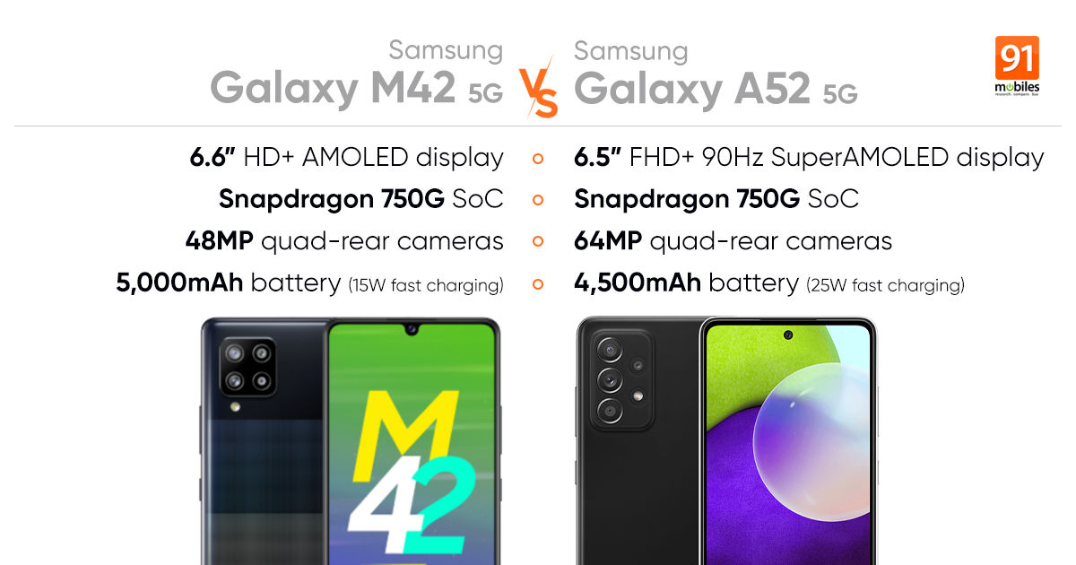 Samsung Galaxy M42 5G vs Galaxy A52 5G: value in India, specs, and options in contrast