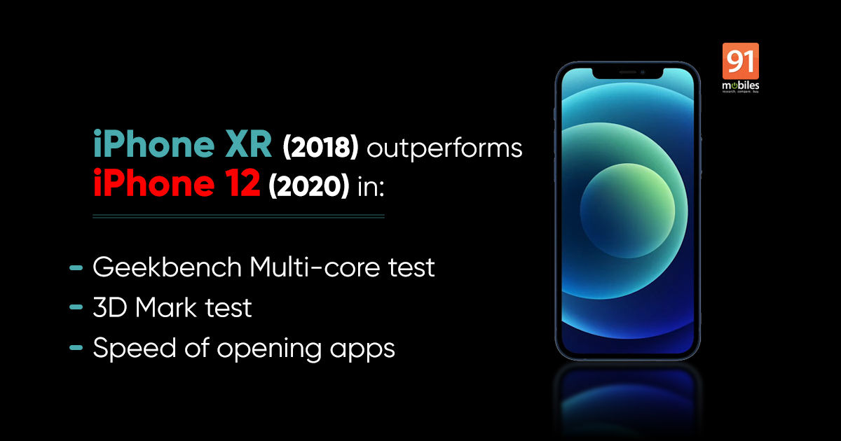 2.5-year-old iPhone XR beats the brand new iPhone 12 after iOS 14.5.1 replace