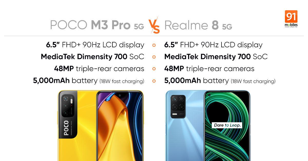 POCO M3 Professional 5G vs Realme 8 5G: costs in India, design, specs in contrast