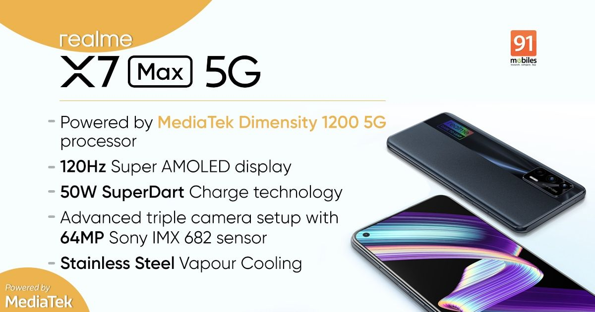 realme X7 Max 5G powered by the flagship MediaTek Dimensity 1200 overview: an awesome mix of design, energy, and options