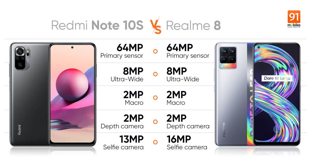Redmi Note 10S vs Realme 8: camera comparison