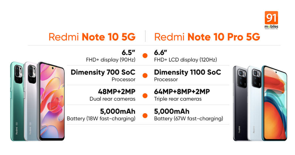 Redmi Note 10 Pro 5G Featured