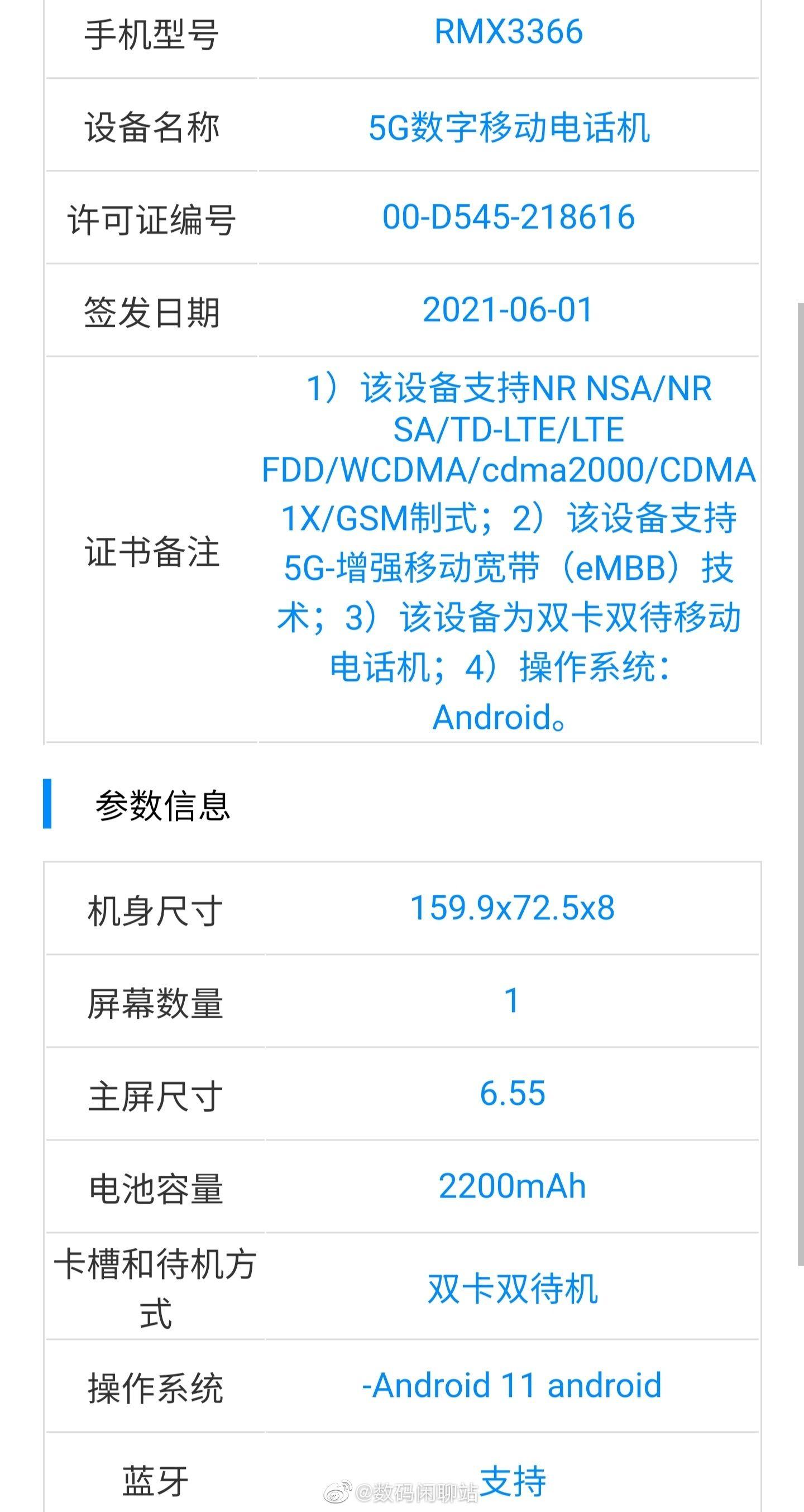 Realme_RMX3366_Snapdragon_778G_smartphone_01