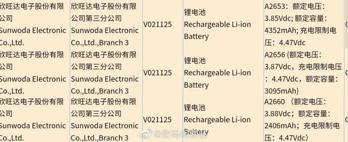 iPhone 13 series battery
