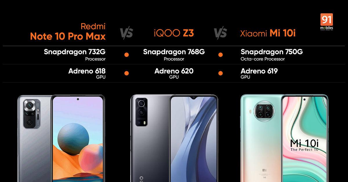 iQOO Z3 vs Redmi Be aware 10 Professional Max vs Xiaomi Mi 10i: detailed efficiency comparability