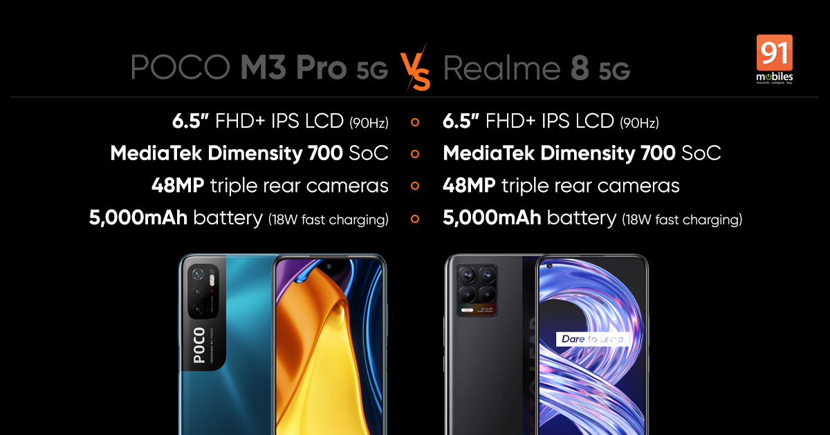 POCO M3 Pro 5G or Realme 8 5G or Redmi Note 10S: the best phone under 15,000?