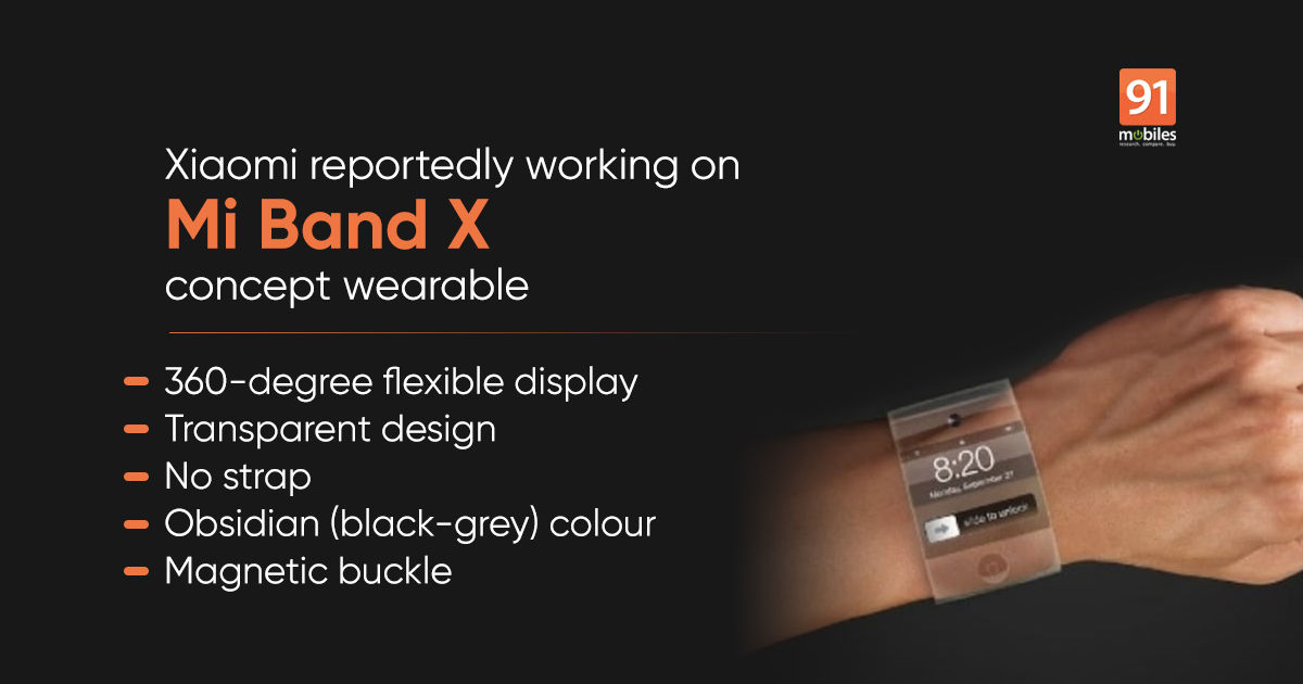 Xiaomi Mi Band X with 360-degree wraparound screen, transparent design could be in the works