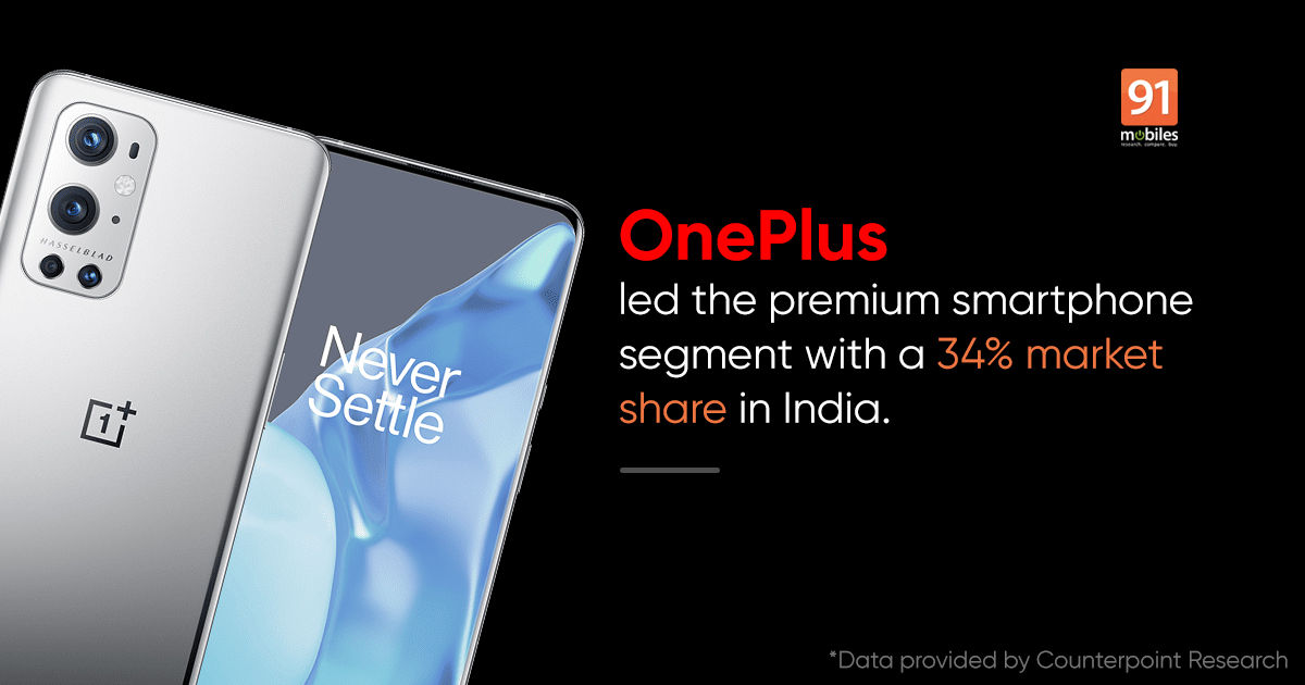 Smartphone shipments in India crossed 33 million units in Q2 2021: Counterpoint