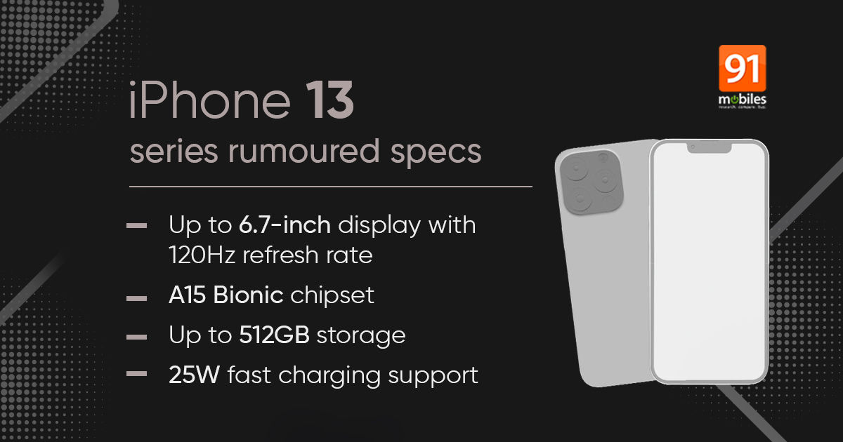 Apple iPhone 13 rumour roundup: expected launch date ...