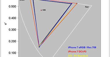 colour-gamut-iphone-7