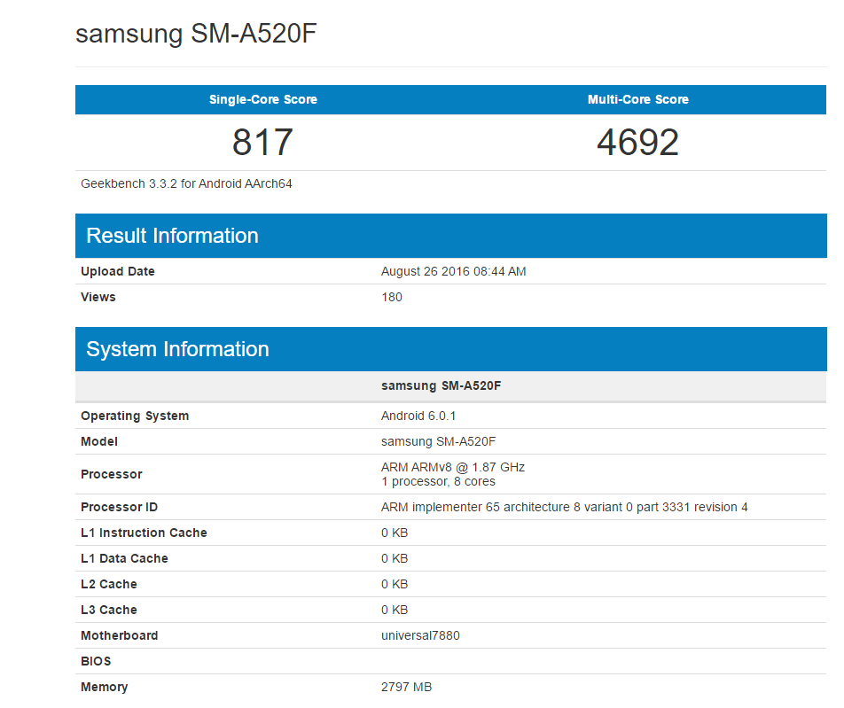 Galaxy A5 Geekbench