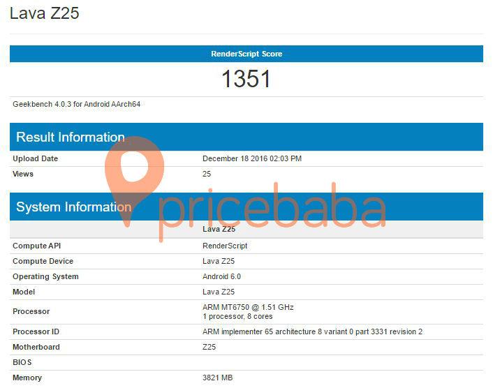 Lava-Z25-Price-India-Details