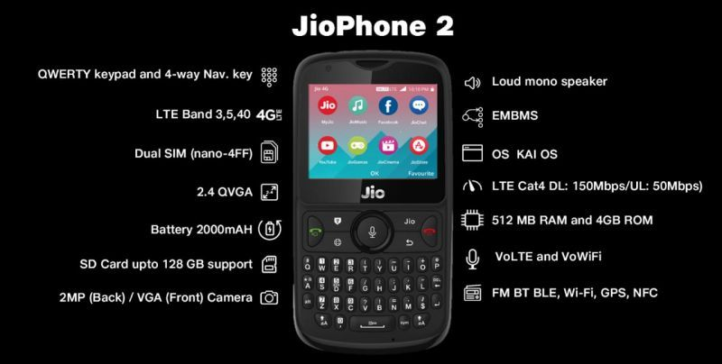 270d58fee The JioPhone 2 is an improved variant of JioPhone launched last year. The JioPhone  2 has a revamped design. It resembles the Blackberry Curve like design.