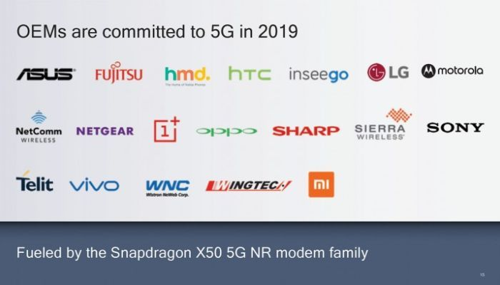 OEMs Committed for 5G in 2019