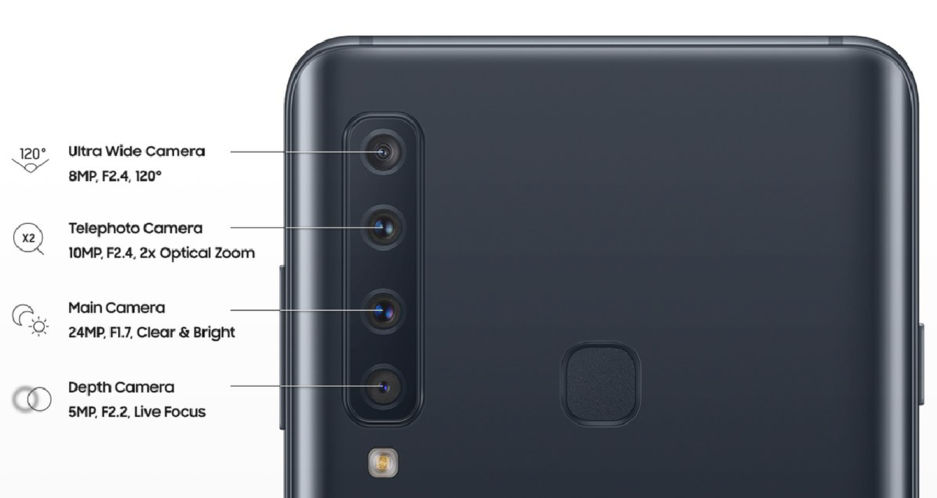 Samsung-Galaxy-A9s-quadruple-camera-setup-gets-detailed-in-new-image