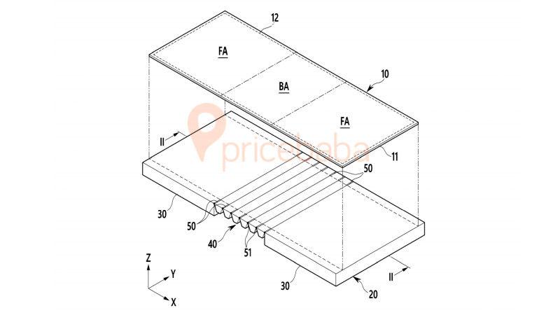Samsung Galaxy Fold Hinge Patent 1