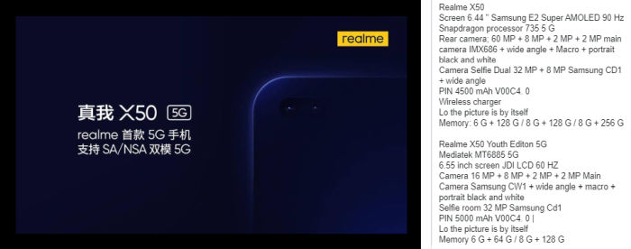 Realme X50 and X50 Lite 5G specifications