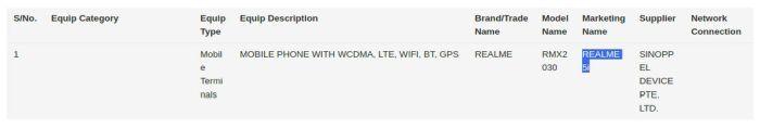 Realme 5i RMX2030 IMDA certified