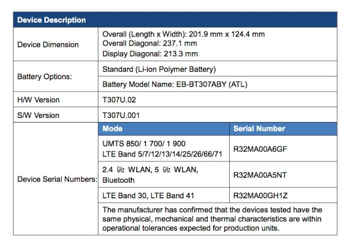 Samsung Galaxy Tab A4s leaks via FCC