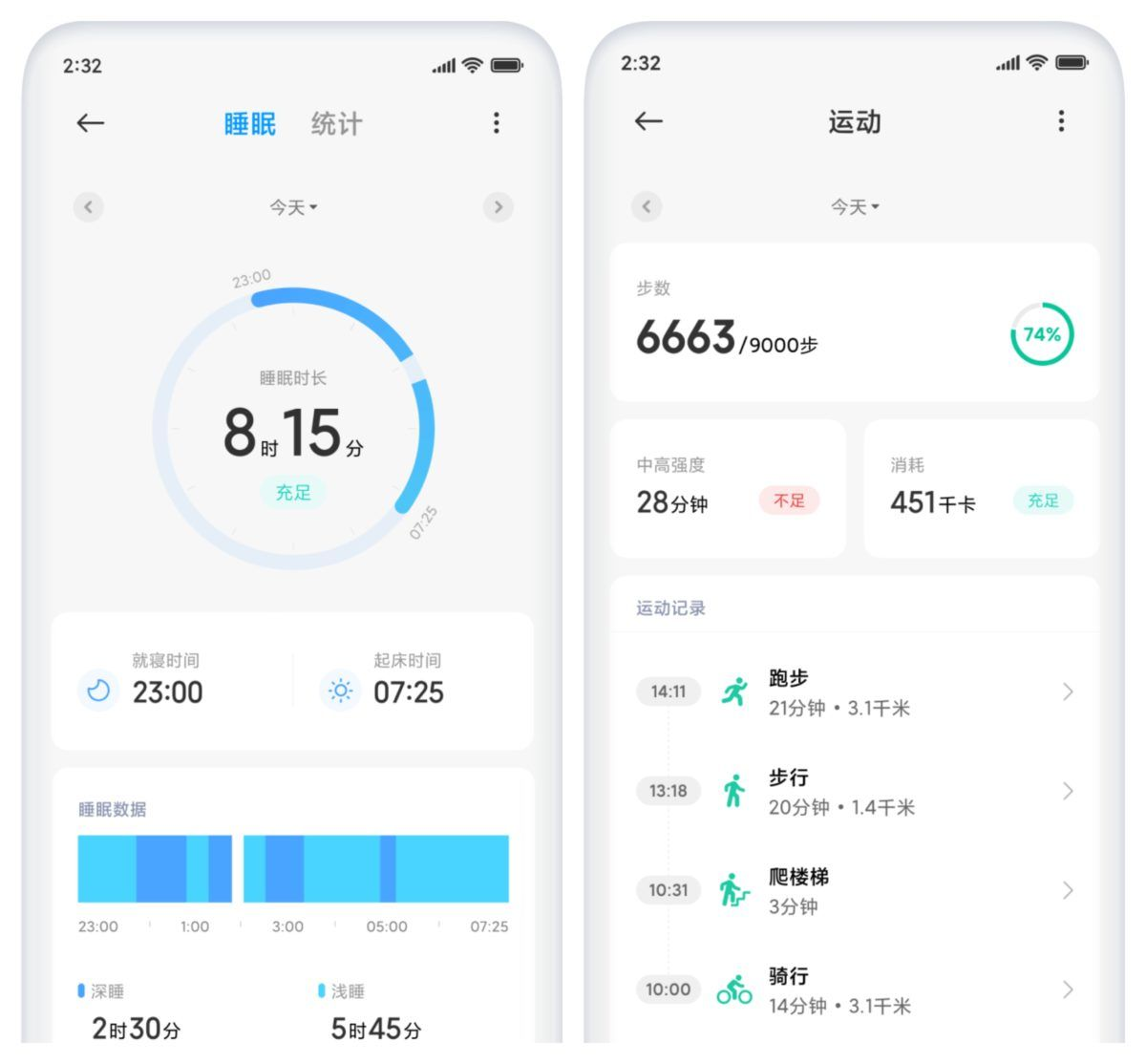 With MIUI 12, users will be able to record activities like walking, running, cycling, and climbing stairs, by just keeping their phones in their pockets