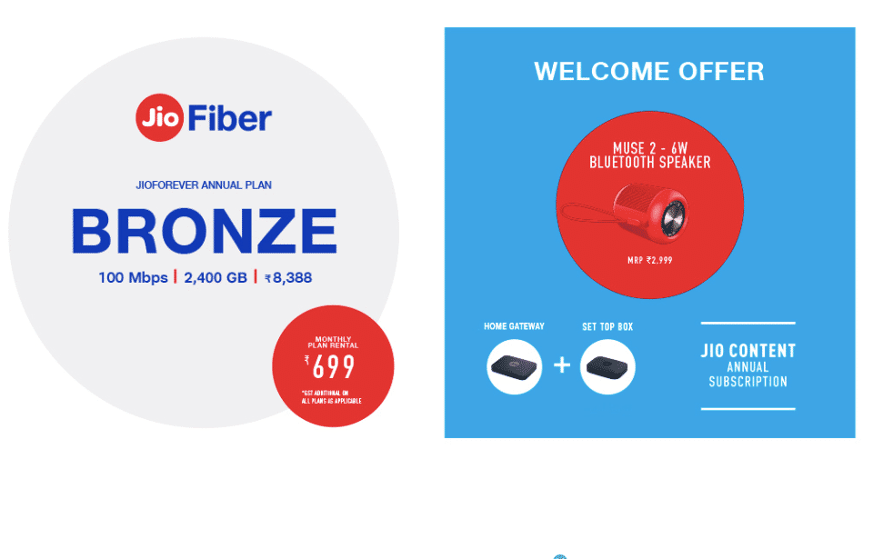 The Jio Fiber Bronze is being offered for Rs 699 monthly rental or with Rs 8,338 annual plan