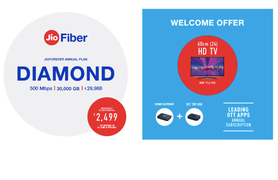 يتم بيع خطة Jio Fiber Diamond بسعر 2.499 روبية شهريًا و 29998 روبية للخطة السنوية
