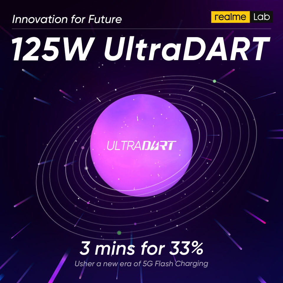 Realme's 125W UltraDart fast charge tech can charge a 4,000mAh battery up to 33 percent in just 3 minutes