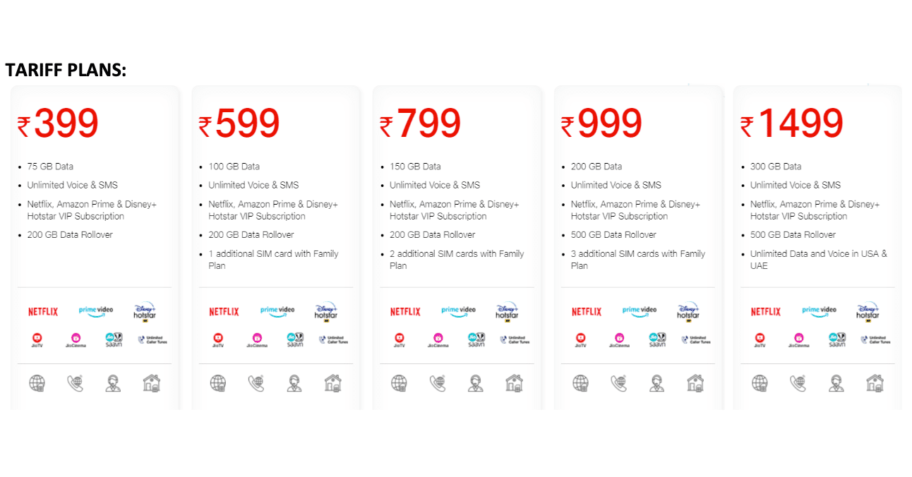 The Jio Postpaid Plus Plans in India start at Rs 399