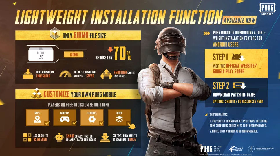 PUBG Mobile India will let users select what part of the game they want to install