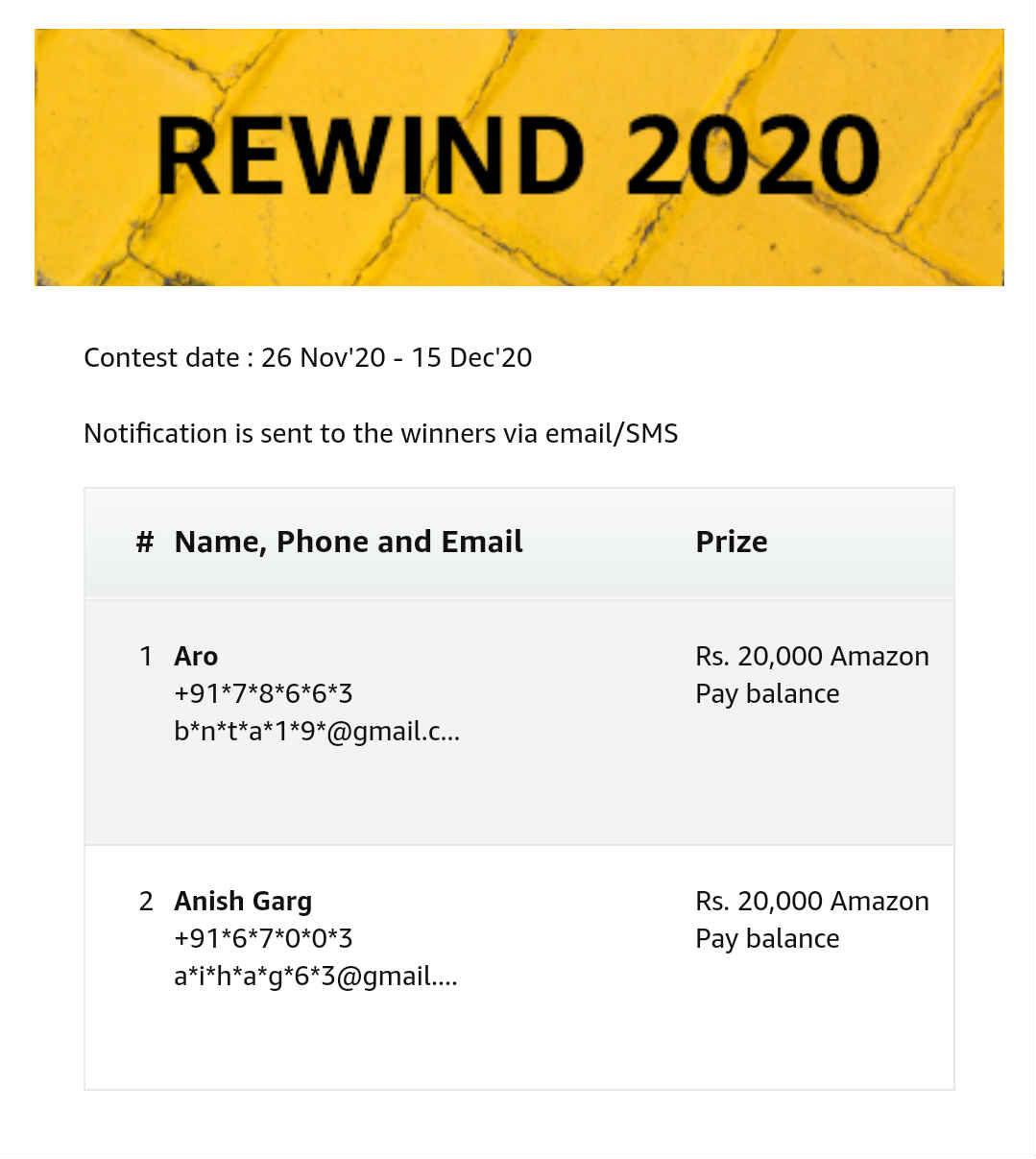 Amazon Rewind 2020