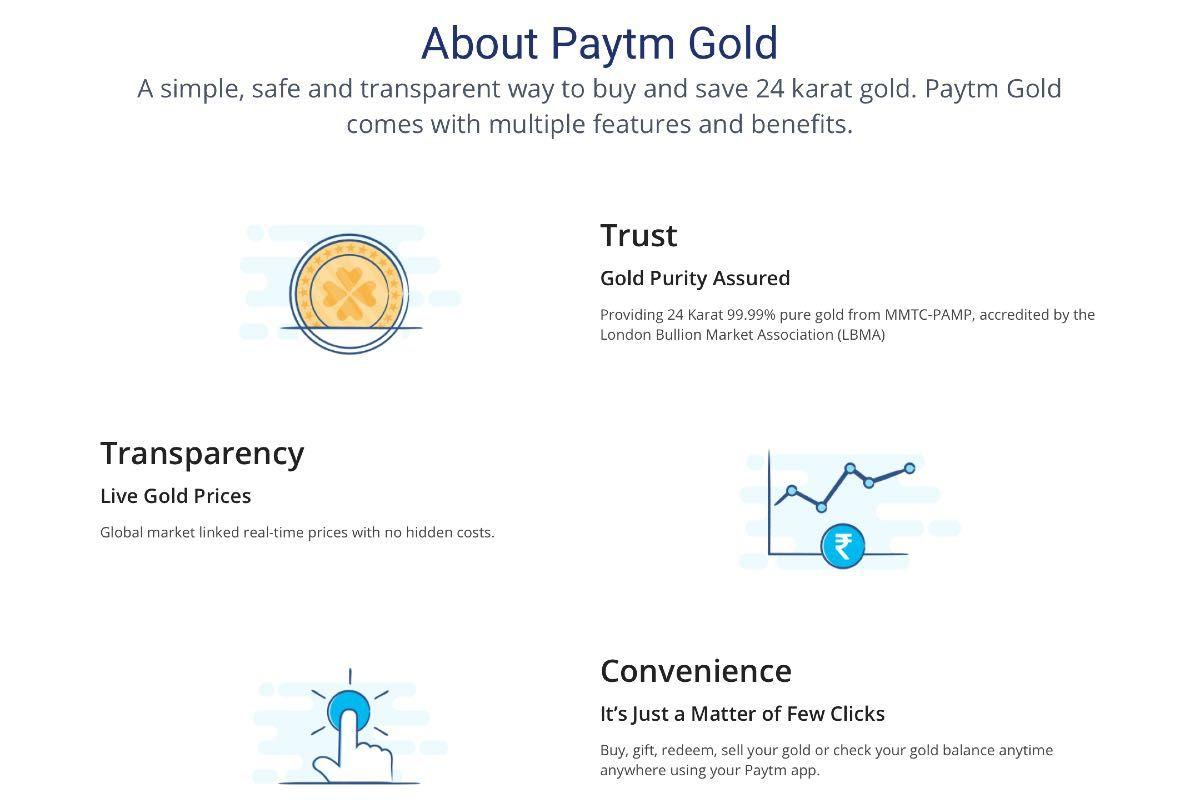 Paytm Gold Quiz