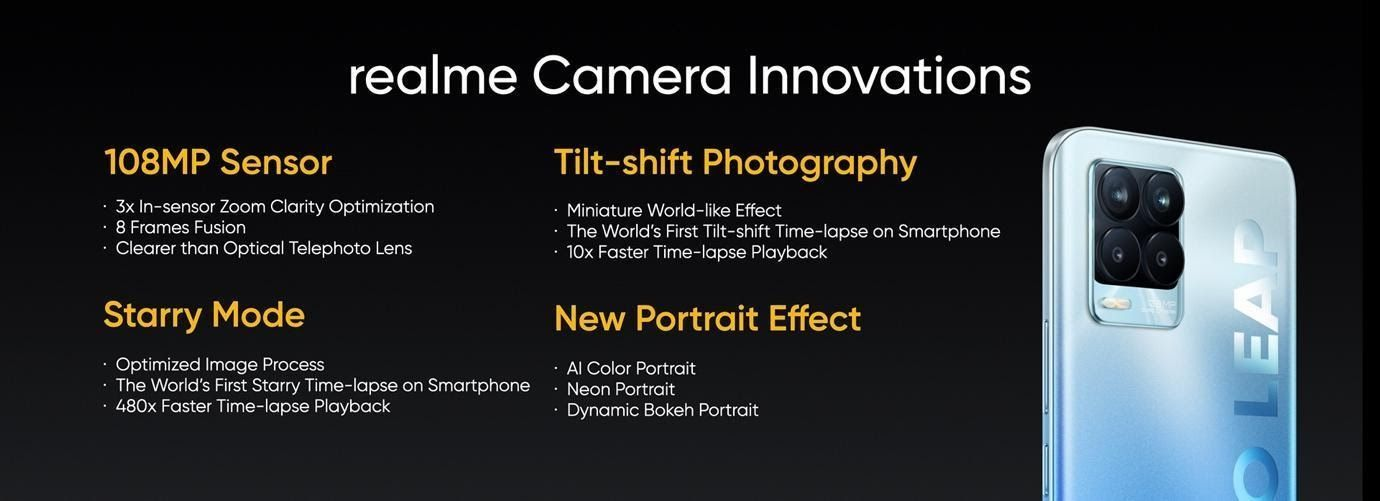 Realme 8 Pro 108MP camera features