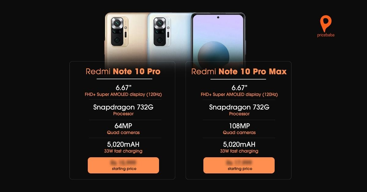 Redmi Note 10 Pro, Note 10 Pro Max launched in India ...
