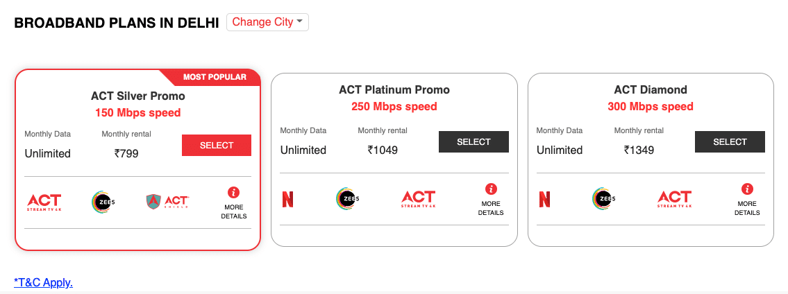 ACT broadband plans in Delhi offer up to 300Mbps speeds and unlimited data benefit