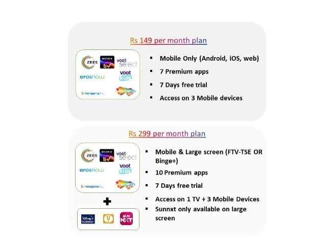 Tata Sky has introduced a new mobile-only plan priced at Rs 149 per month